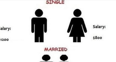 This Is the Absolute Truth of Married Life No Matter Who You Are