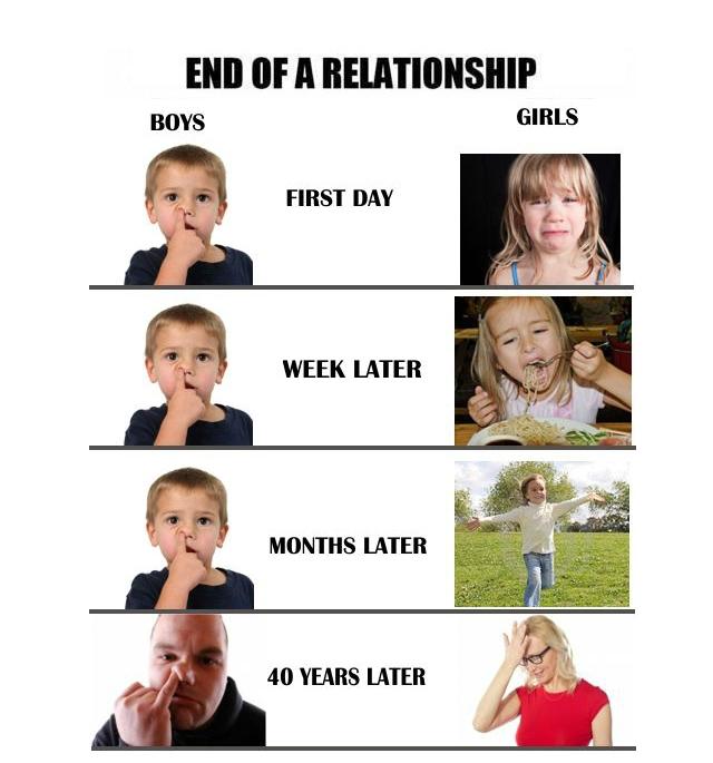 single girl vs relationship and boy