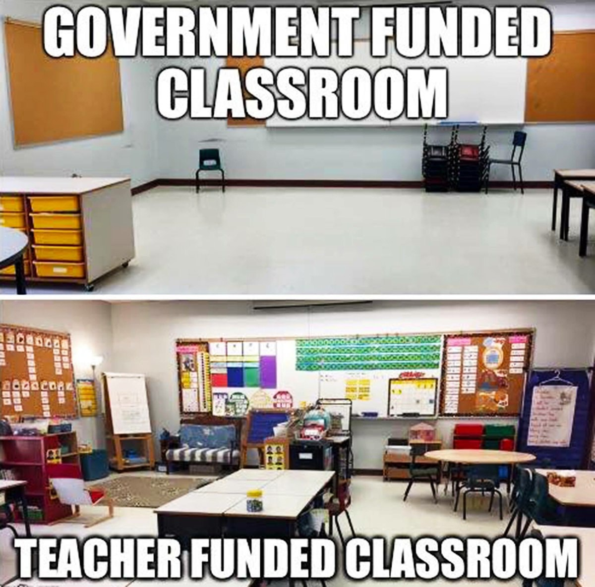 Do teachers get paid enough essay